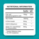 Ovulation-Support-table-UK-Website-CP